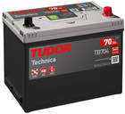 Accu Tudor tb704